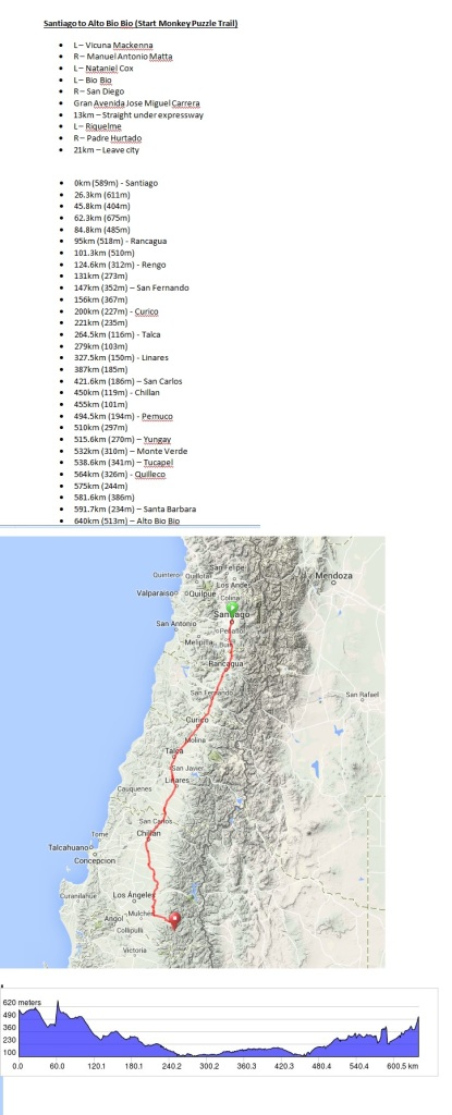 Santiago to Alto Bio Bio - Route Notes